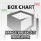 Box Chart