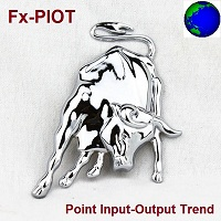 Fx Point Input Output Trend