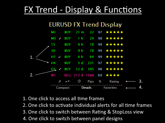 75c2cbb3d4 Buy the  FX Trend  Technical Indicator for MetaTrader 4 in ...