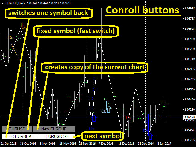 Market Watch Scroller Demo