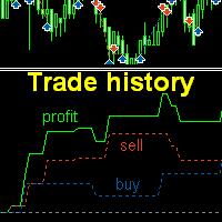 Trade history