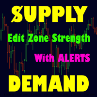 Advanced Supply Demand