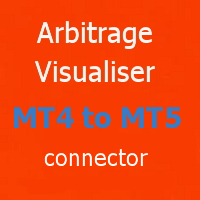 AVP MT4 to MT5