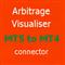 AVP MT5 to MT4