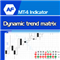 Dynamic trend matrix