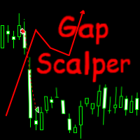 Gap Scalper