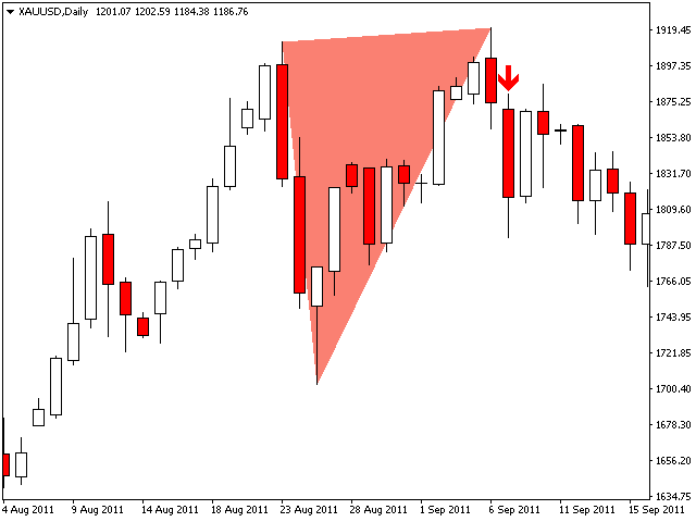 Bottom indicator top