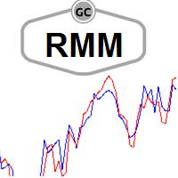 Relative MM
