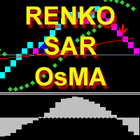 RenkoSarOsMA