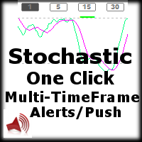 Stochastics Alert One Click Multi Time Frame Panel