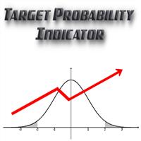Target Probability Indicator
