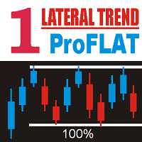 ProFlat