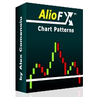 AlioFx CP