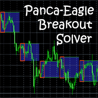 Panca Eagle Breakout Solver