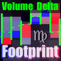 VolumeDeltaFootprint