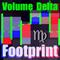 VolumeDeltaFootprint