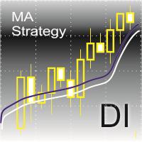 DI MA Strategy