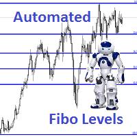 Fibo Levels