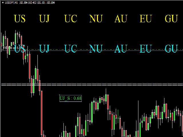 USD TRADER MT4 FREE
