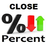 Close Percent