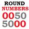 Round Numbers Indicator
