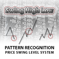 Swing High Low