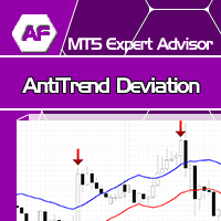 EA AntiTrend Deviation MT5