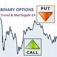Binary option trend indicator and martingale EA