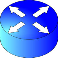 Charts Synchronizer