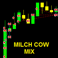 Milch Cow Mix