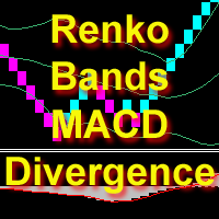 RenkoBandMacdDivergence