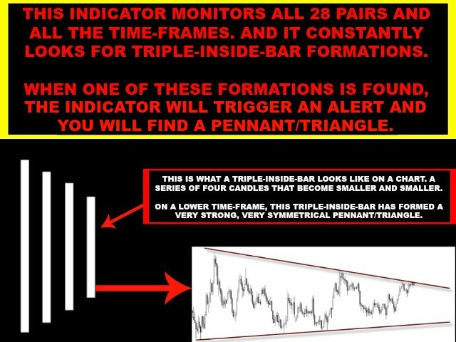 Breakout Scanner Multi Pair And Multi Time Frame