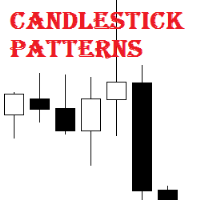 Candlestick Patterns MT4