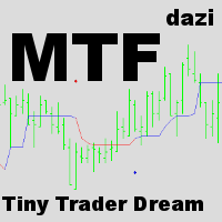 Dazi MTF TinyTraderDream