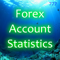 Forex Account Statistics