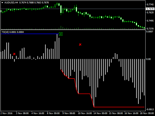 Trade Direction