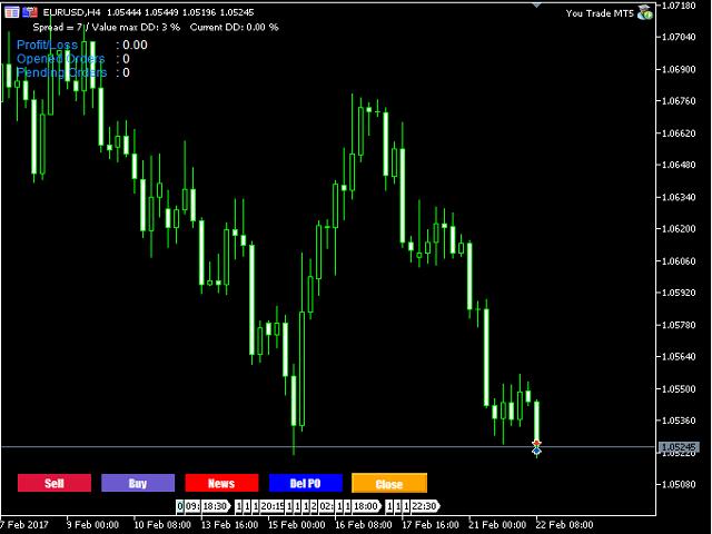 You Trade MT5