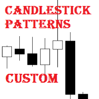 Candlestick Patterns Custom