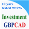 Investment GBPCAD