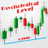 Psychological levels