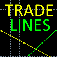 Trade Lines
