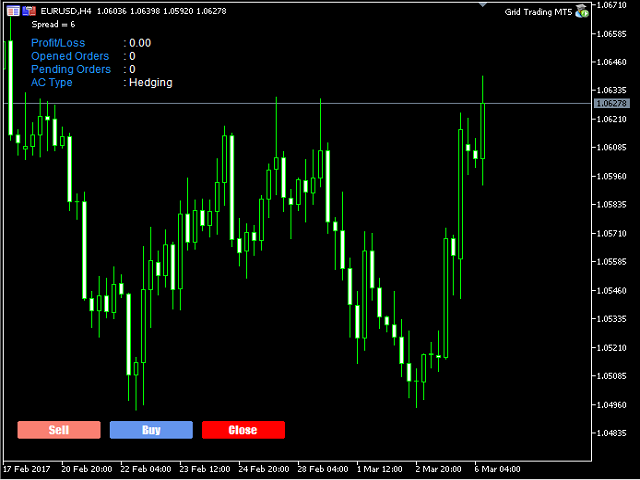 Grid Trading MT5