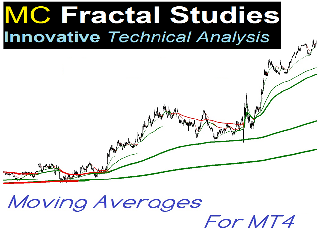 MC Fractal Studies Moving Averages for MT4