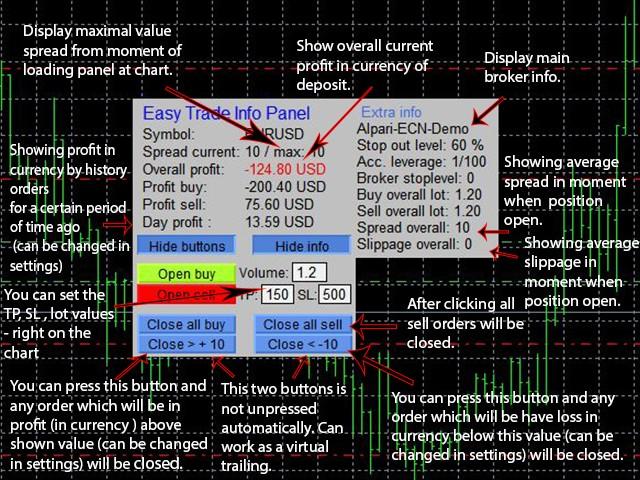 Easy trade info panel