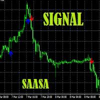 Signal Saasa