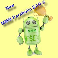MMM Parabolic SAR