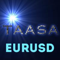 TAASA eurusd