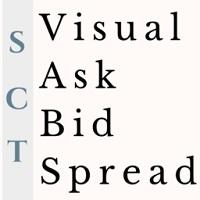 Visual Ask Bid Spread