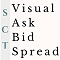 Visual Ask Bid Spread