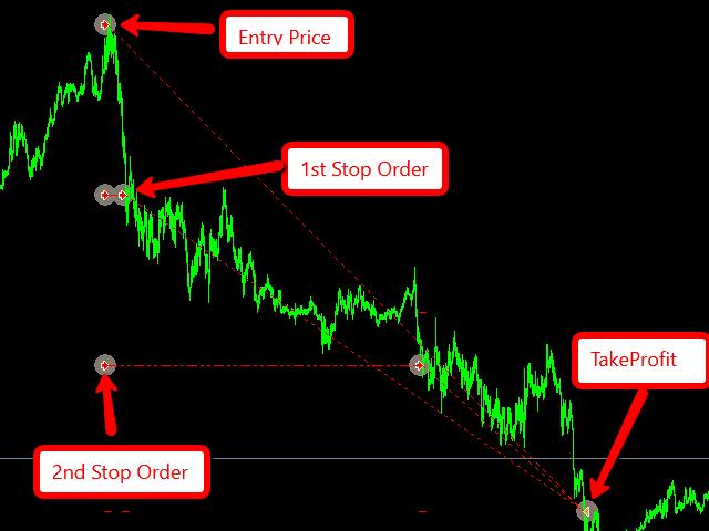 11 Teknik Trading Profit Konsisten Untuk Pemula - Broker Forex Terbaik